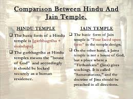 Jainism And Hinduism Venn Diagram List Of Synonyms And Antonyms Of The Word Jainism And Hinduism