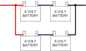 6 volt car wiring diagram wiring diagrams best solved how to connect 4 6 volt batteries on a 2005 fixya 6 volt to 12 volt wiring diagram 6 volt car wiring diagram