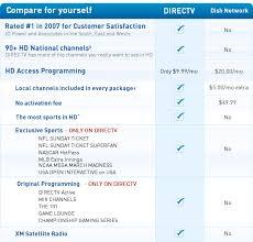 Directv Vs Dish Network