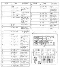 1999 Jeep Cherokee Fuse Box Wiring Diagrams