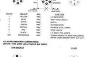 ford territory tow bar wiring diagram 4k wallpapers ford focus wiring diagram 2006 at Ford C Max Wiring Diagram