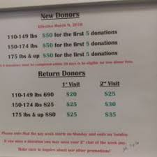 Plasma Donation Weight Chart Csl Plasma Donation Rates 2019