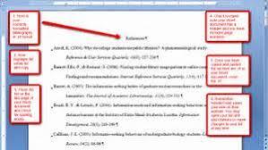 Literature review basics Learning and Academic Skills Unit  LASU