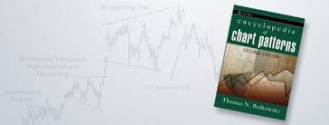 Encyclopedia Of Chart Patterns Extraordinary Fair Trading Technology One Book To Chart Them All
