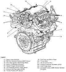 2003 chevy silverado engine diagram just another wiring diagram blog • 2003 chevy bu engine diagram wiring diagram hub rh 9 2 wellnessurlaub 4you de 2001 chevy silverado engine diagram 2001 chevy silverado engine diagram