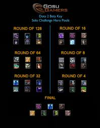 dota 2 news win two dota 2 beta keys in tomorrow s 1v1 tournament