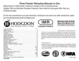 16 All Inclusive Imr Powder Chart
