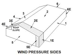 Jabacus Wind Load Calculator