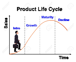 Plc Chart Business Man Stepping Forward On A Product Life Cycle Chart Plc