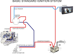 dui ignition wiring electrical drawing wiring diagram \u2022 Mallory Unilite Distributor Wiring Diagram how to bypass an ignition interlock device iid how to bypass an rh smighterofwrongs blogspot com dui hei ignition dui hei ignition