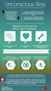 unconscious bias in the workplace opm business psychology unconscious bias