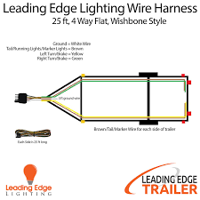 wiring harness brown wire wiring diagram for light switch \u2022 trailer lights wiring diagram 4 wire amazon com wishbone style trailer wiring harness with 4 flat rh amazon com wiring harness diagram