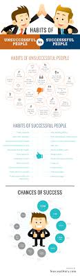what makes up a successful person related