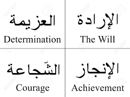 Words With Photo Arabic Words With Their Meanings In English Stock Photo Picture And