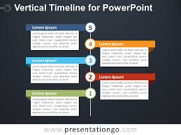 Vertical Timeline Powerpoint Vertical Timeline Diagram For Powerpoint Presentationgo Com