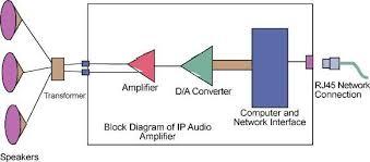 electro voice 623 microphone wiring diagram auto electrical wiring 4 pin xlr intercom wiring diagram 5 pin xlr wiring