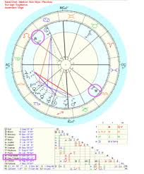 Find Your Natal Chart Soul Purpose Astrology With The Lunar Nodes In Astrology
