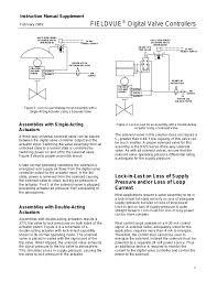 vdc solenoid valve wiring diagram vdc discover your wiring asco solenoid wiring diagram asco wiring diagrams for car