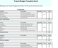 How To Make A Monthly Budget On Excel Budgeting Spreadsheet Template Excel Free Monthly Budget Template