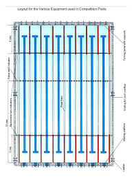 olympic swimming pool diagram. Swimming Pool Layouts And Designs Layout Strikingly Idea  Supply Ltd Olympic Design . Diagram