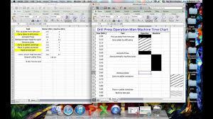 Man Machine Chart Man Machine Time Chart Dress Press Example Youtube