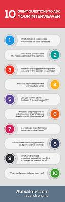 Good Questions To Ask Interview 10 Great Questions To Ask Your Interviewer Visual Ly
