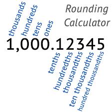 Rounding Calculator