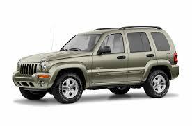 New and Used Jeep Liberty in Newnan, GA | Auto.com