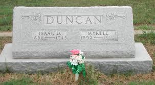 Isaac Dewitt Duncan