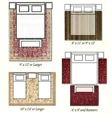 bedroom rug placement rugs area