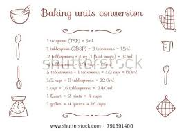 units of measurement conversion chart pdf kitchen measurement conversion cliffordborress info