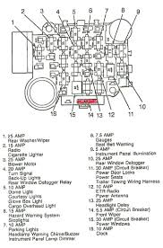 1991 jeep wrangler radio wiring diagram on 1991 images free 1991 Jeep Cherokee Wiring Diagram 1991 jeep wrangler radio wiring diagram on 1991 jeep wrangler radio wiring diagram 11 96 jeep cherokee wiring diagram wire diagram 1988 jeep 1992 jeep cherokee wiring diagram