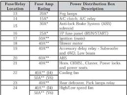 fuse box diagram fuse and relay location with amp rating power