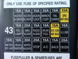 1993 subaru legacy fuse box diagram wire center \u2022 2011 Subaru Legacy Fuses 1993 subaru legacy inside fuse box diagram car fuse box diagram rh lakitiki co 1997 subaru legacy fuse diagram 2013 subaru legacy fuse diagram