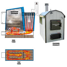 Outdoor Wood Stove Designs Homemade Outdoor Wood Furnace Plans Wood Boiler Wood