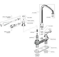 bathroom sink plumbing parts creative gracious under sink plumbing parts faucet drain kitchen diagram plus also bathroom sink plumbing parts