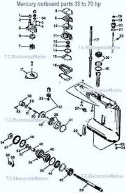 50 hp mercury outboard diagram wiring diagram features mercury 50 wiring diagram wiring diagram basic 50 hp mercury outboard carburetor diagram 50 hp mercury outboard diagram