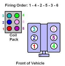 1999 mazda b4000 firing order vehiclepad solved need firing order diagram for 2004 mazda b3000 fixya