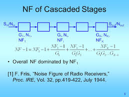 nf of cascaded stages overall nf dominated by nf1