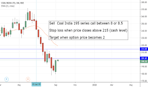 Coalindia Stock Price And Chart Nse Coalindia Tradingview