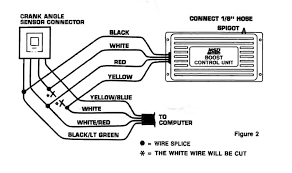 ignition control miata turbo faq na miata exhaust diagram at Miata Exhaust Diagram