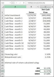 12 Month Cash Flow Microsoft Excel 3 Ways To Calculate Internal Rate Of Return