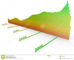 Dow Jones Index Chart Stock Illustration Illustration Of