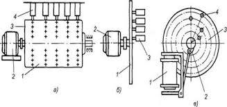 Отчет по практике Технология выполнения токарных работ  На диске записывают путем пробивки в определенных местах отверстий 4 требуемую информацию считывание которой осуществляет фотоэлектрический прибор