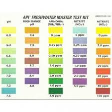 Plant Doctors Hydroponics Aquaponics Product Details