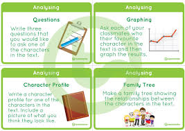 Some of the worksheets for this concept are good manners, whats in a name, utilizing blooms taxonomy in your classroom, questions and activities aligned with blooms taxonomy, lesson the abcs to dressing for success always be. Bloom S Taxonomy Sentence Starters And Activities Posters