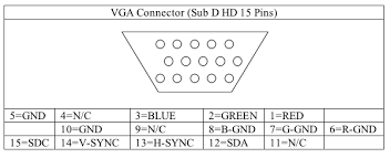 vga cable wiring diagram wiring diagram solved vga cable color code of 17 monitor samsung fixya