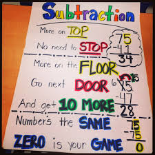 Double Digit Addition And Subtraction With Regrouping