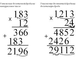 Практико значимый проект Умножение и деление десятичных дробей  Схемы Умножение десятичных дробей