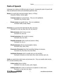 Parts Of Speech Worksheets 4Th Grade Worksheets for all   Download ...